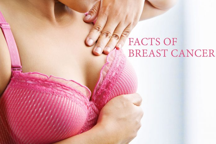 obesity-may-increase-risk-breast-cancer-study